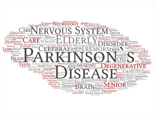 Biomarkers for Predicting Cognitive Decline in Parkinson's Disease May Improve Future Clinical Trials